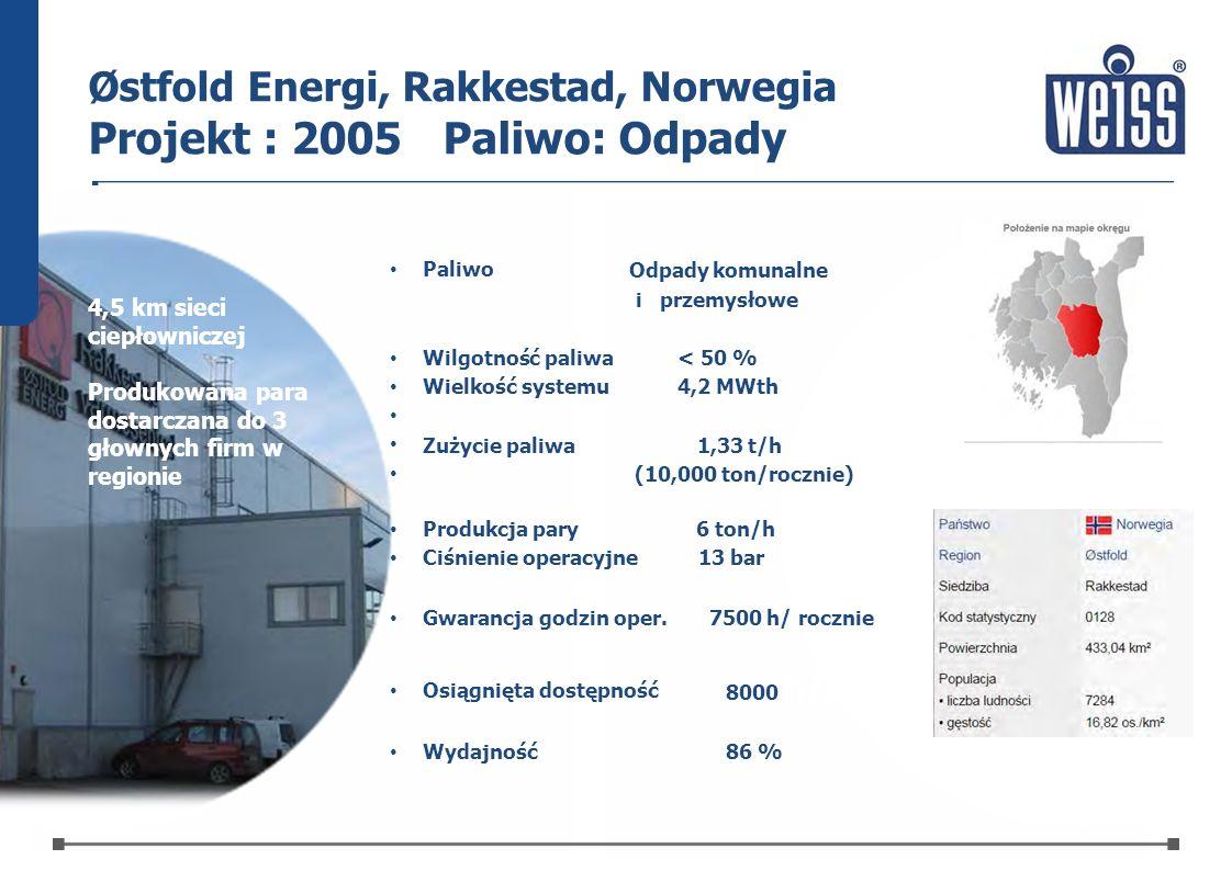 Østfold Energi, Rakkestad, Norwegia Projekt : 2005 Paliwo: Odpady