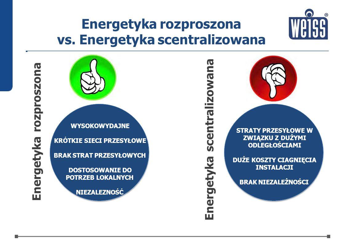 vs. Energetyka scentralizowana
