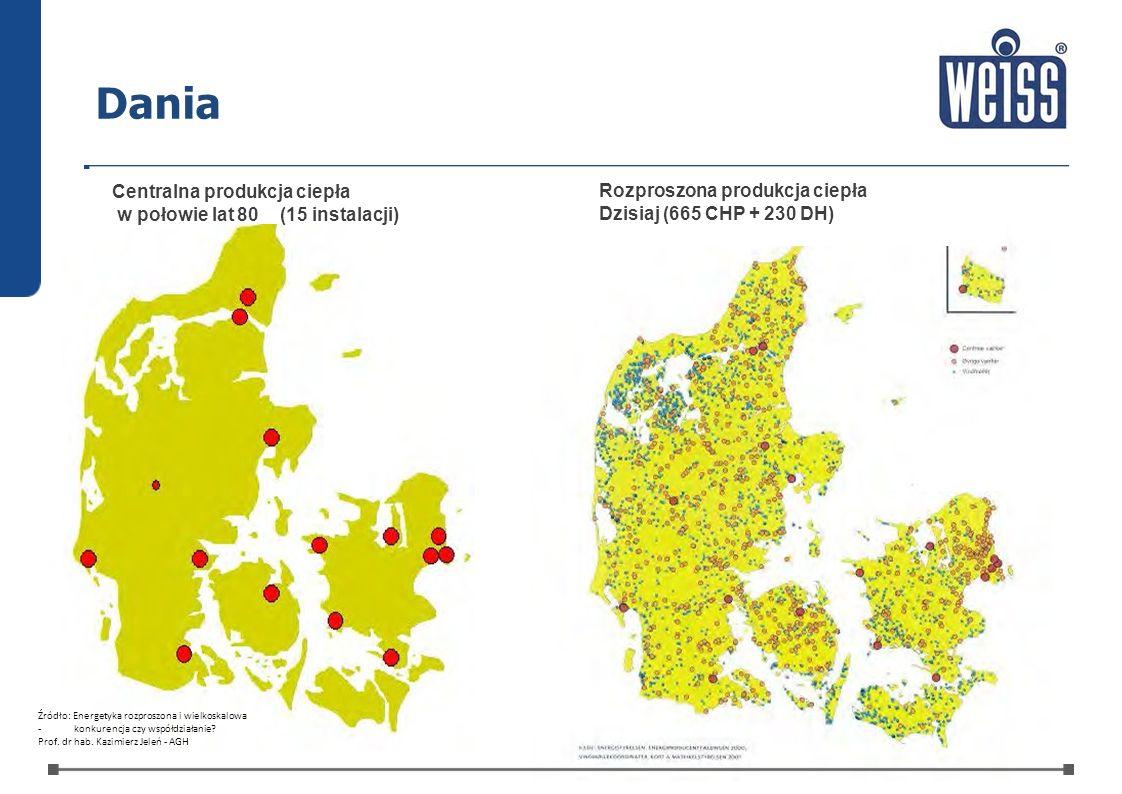 Dania Centralna produkcja ciepła w połowie lat 80 (15 instalacji)
