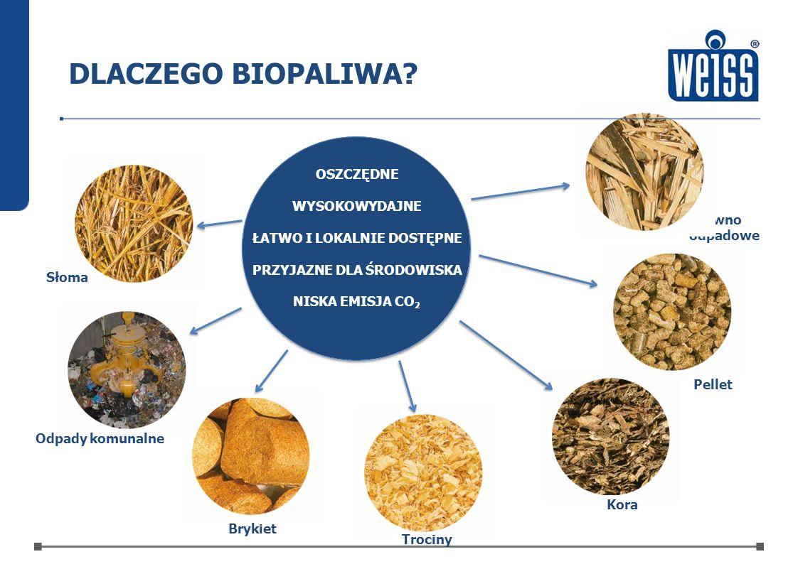DLACZEGO BIOPALIWA OSZCZĘDNE WYSOKOWYDAJNE Drewno odpadowe