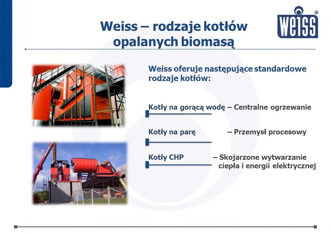 Weiss – rodzaje kotłów opalanych biomasą