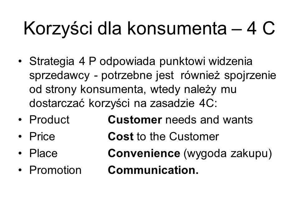 Korzyści dla konsumenta – 4 C