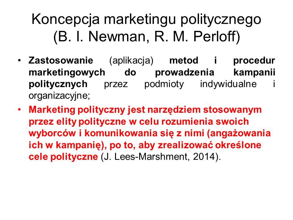 Koncepcja marketingu politycznego (B. I. Newman, R. M. Perloff)