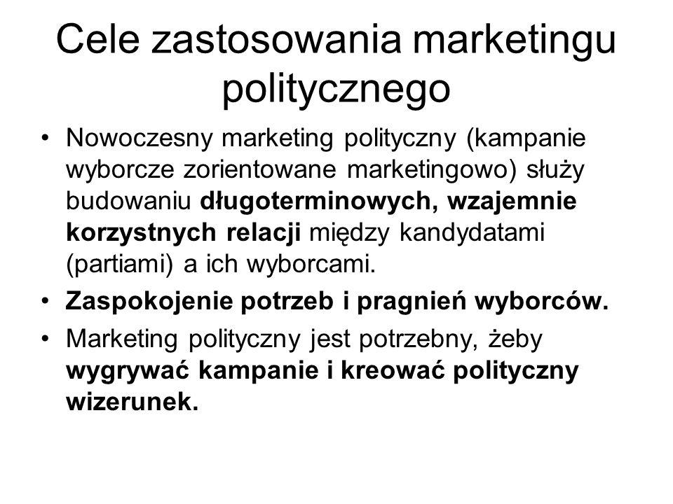 Cele zastosowania marketingu politycznego