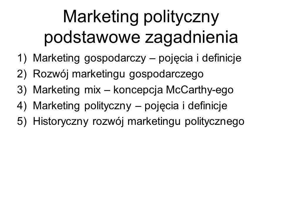 Marketing polityczny podstawowe zagadnienia