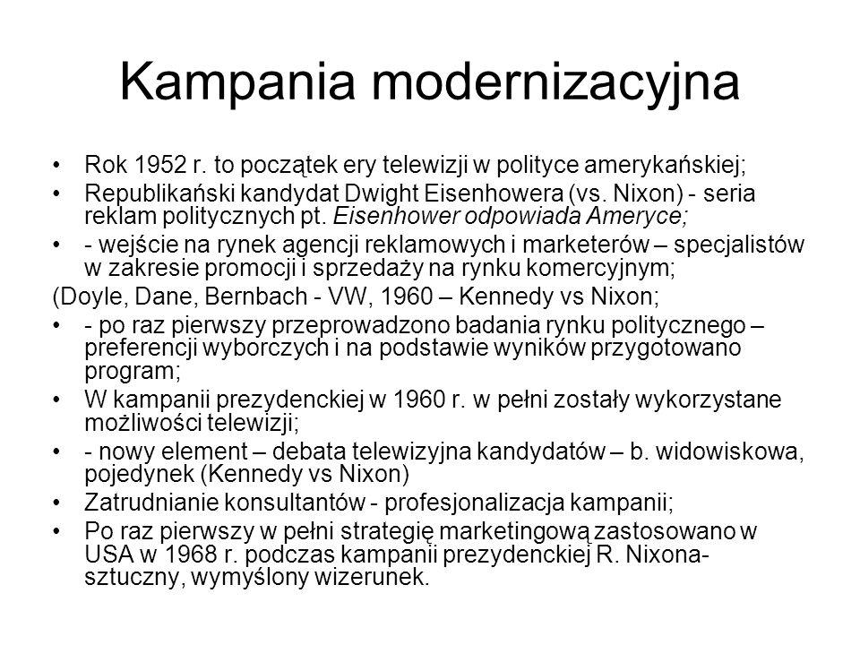 Kampania modernizacyjna