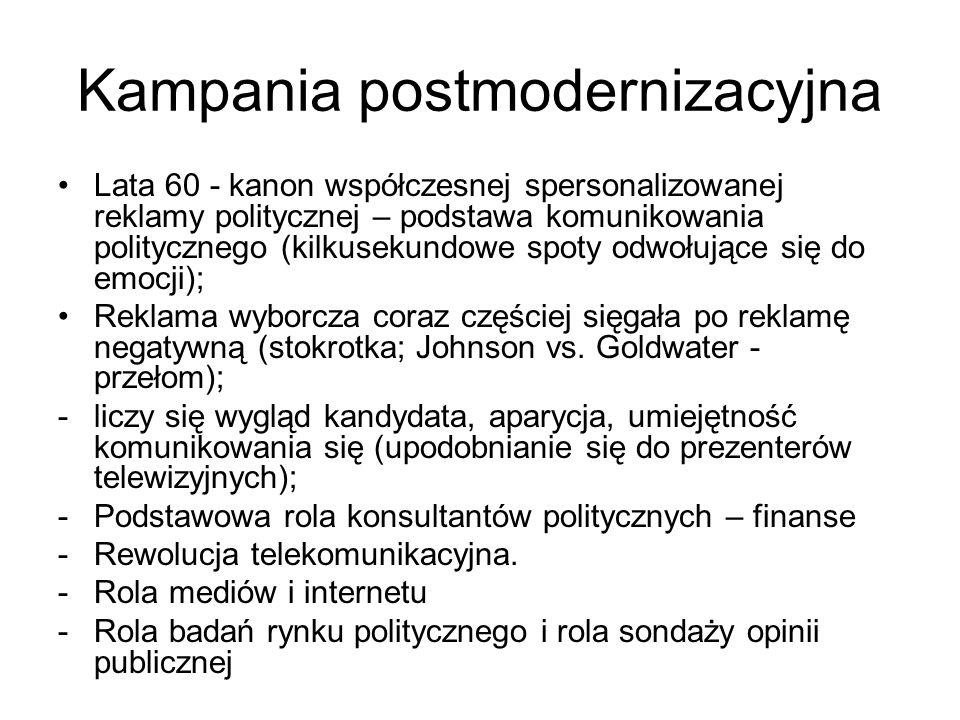 Kampania postmodernizacyjna