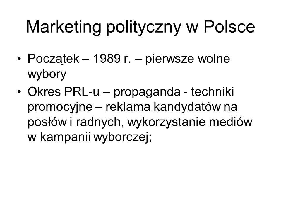 Marketing polityczny w Polsce