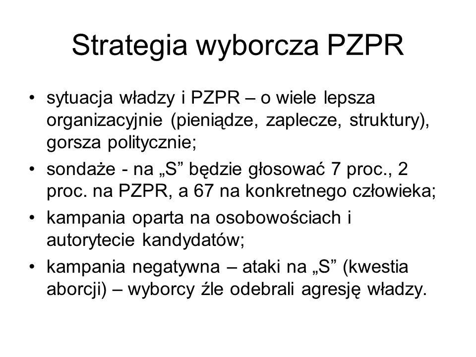 Strategia wyborcza PZPR