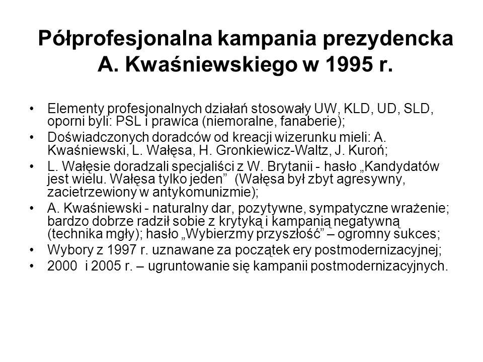 Półprofesjonalna kampania prezydencka A. Kwaśniewskiego w 1995 r.