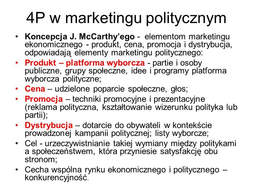4P w marketingu politycznym