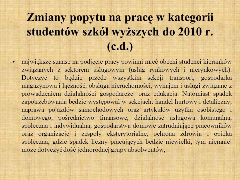 Zmiany popytu na pracę w kategorii studentów szkół wyższych do 2010 r