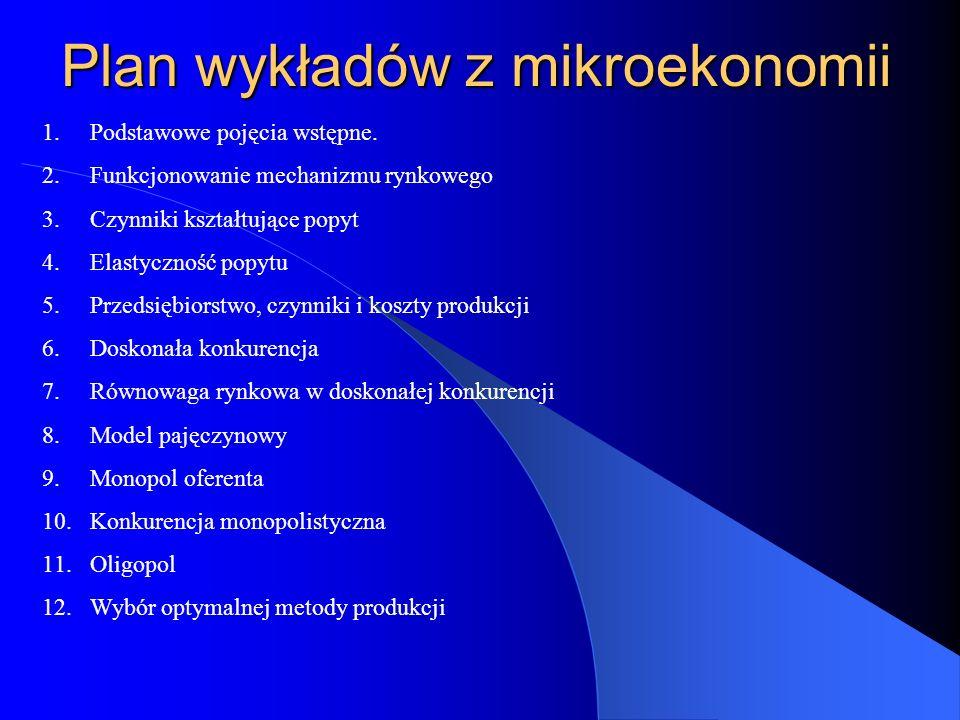 Plan wykładów z mikroekonomii