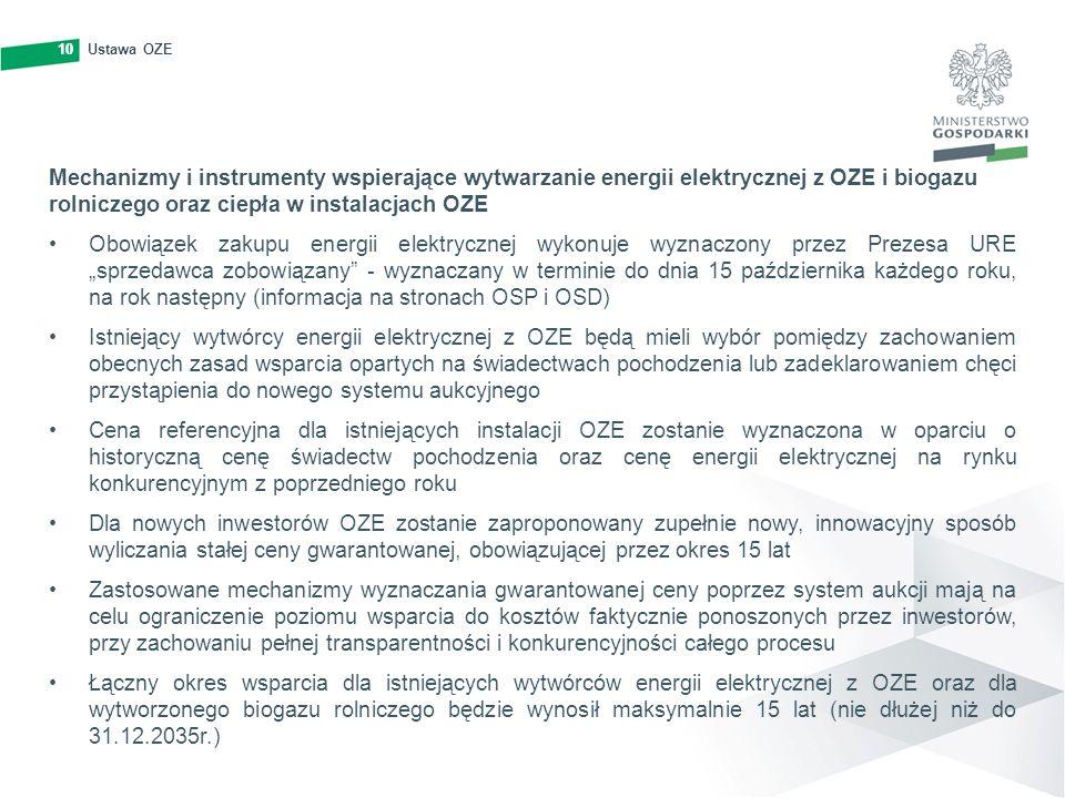 10 Ustawa OZE. Mechanizmy i instrumenty wspierające wytwarzanie energii elektrycznej z OZE i biogazu rolniczego oraz ciepła w instalacjach OZE.