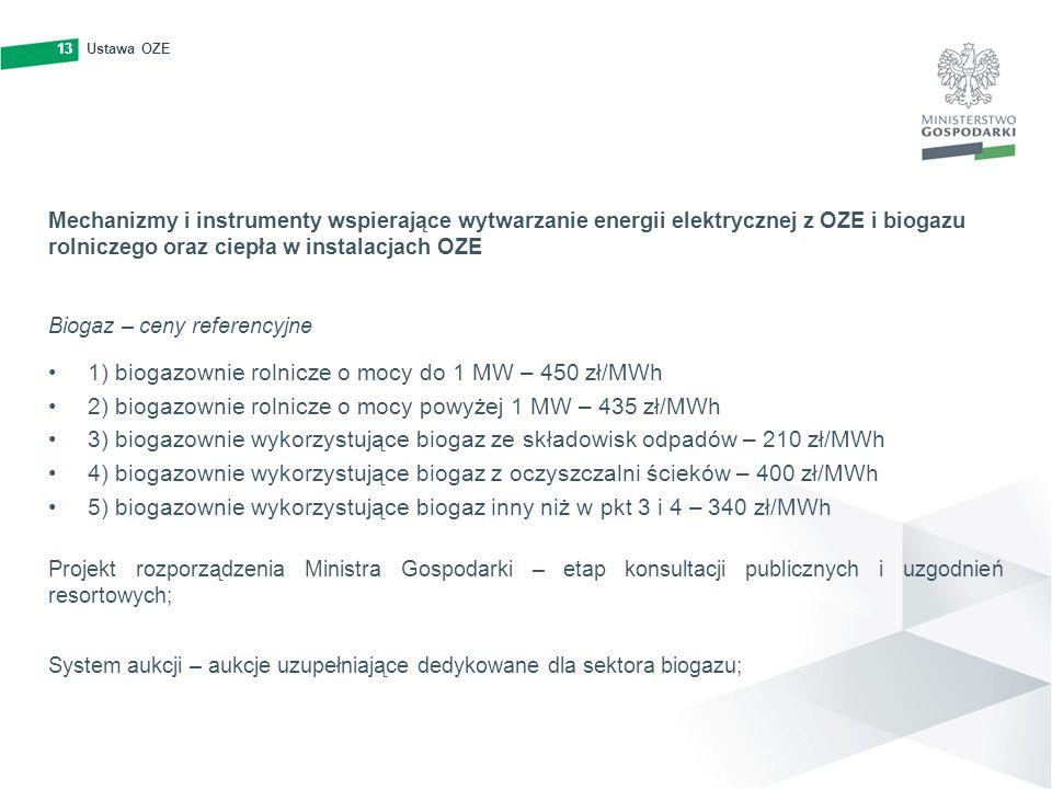 1) biogazownie rolnicze o mocy do 1 MW – 450 zł/MWh