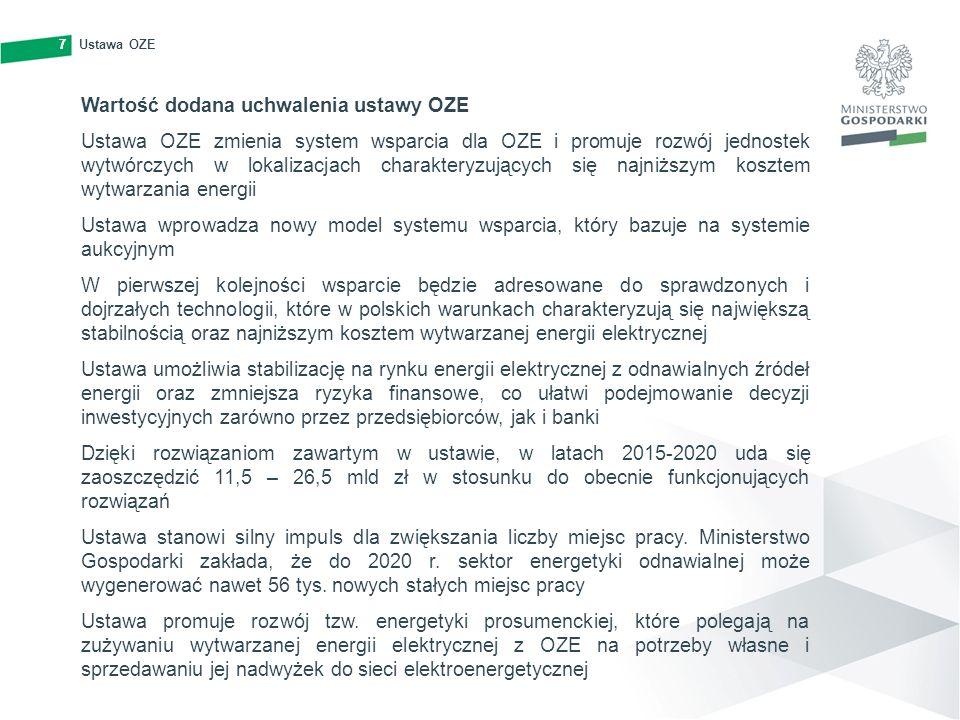 Wartość dodana uchwalenia ustawy OZE