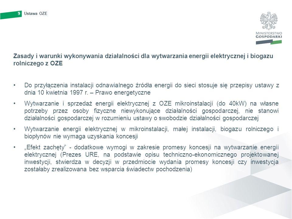 9 Ustawa OZE. Zasady i warunki wykonywania działalności dla wytwarzania energii elektrycznej i biogazu rolniczego z OZE.