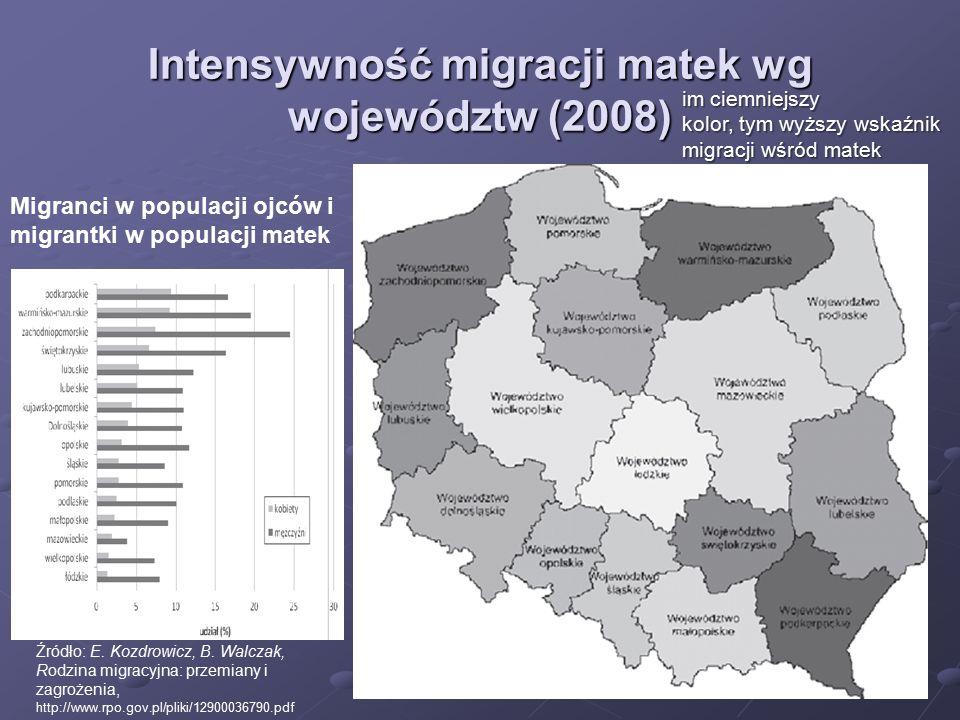 Intensywność migracji matek wg województw (2008)