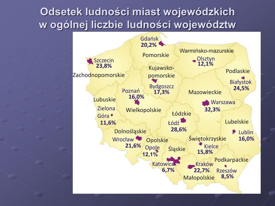 Odsetek ludności miast wojewódzkich w ogólnej liczbie ludności województw
