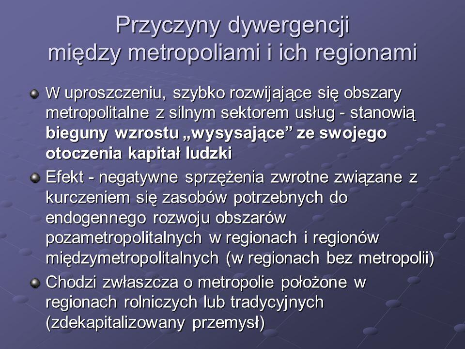 Przyczyny dywergencji między metropoliami i ich regionami