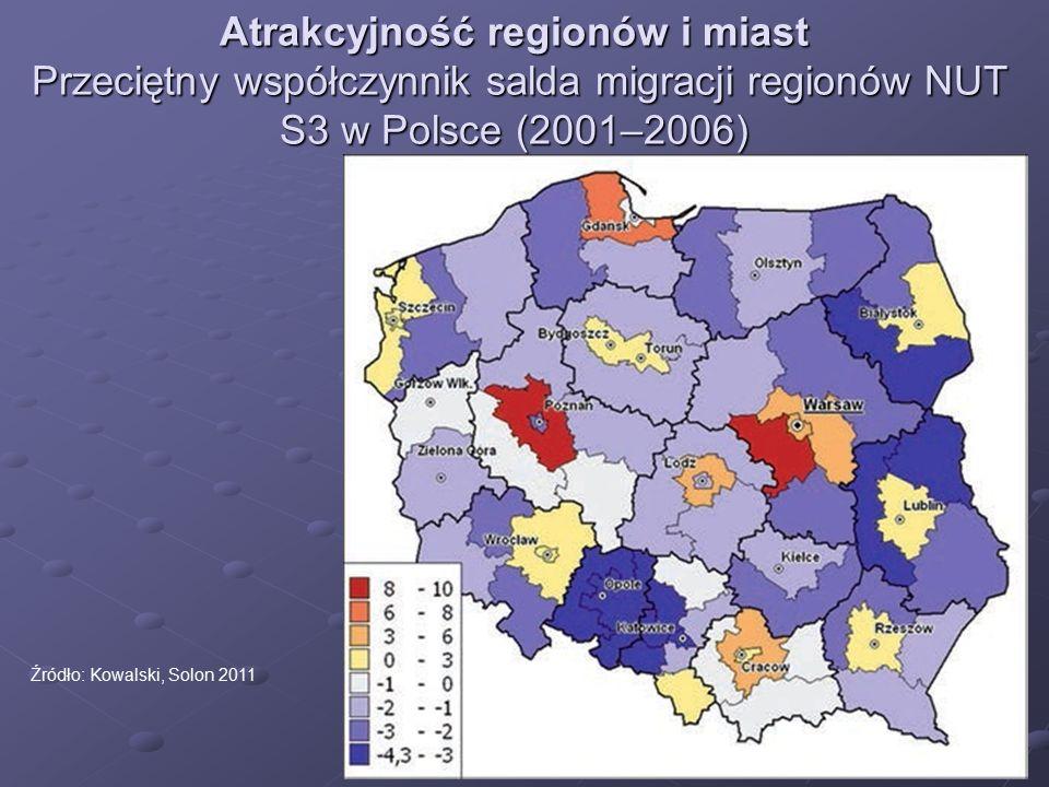 Atrakcyjność regionów i miast Przeciętny współczynnik salda migracji regionów NUT S3 w Polsce (2001–2006)