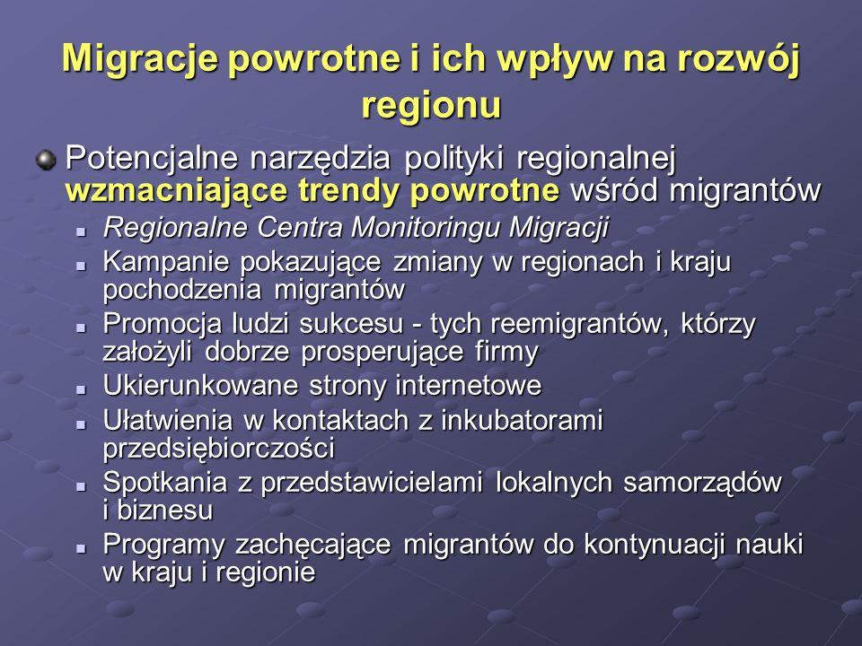 Migracje powrotne i ich wpływ na rozwój regionu