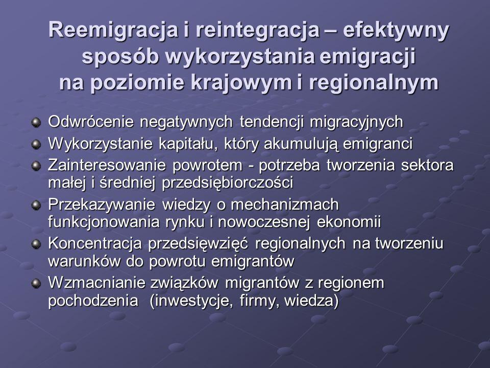 Reemigracja i reintegracja – efektywny sposób wykorzystania emigracji na poziomie krajowym i regionalnym