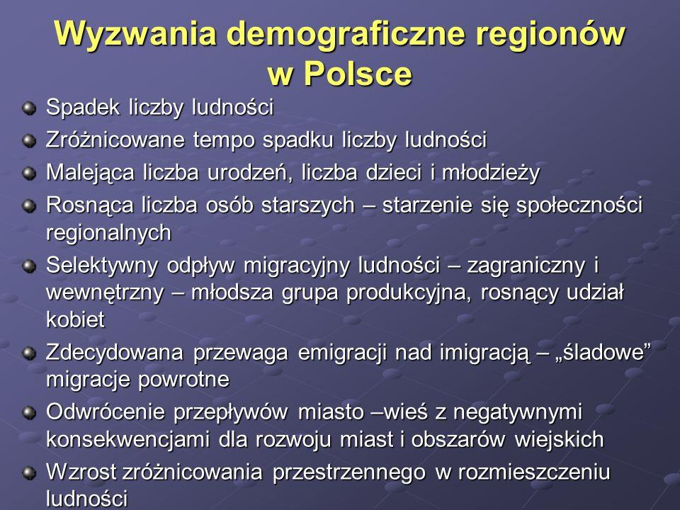 Wyzwania demograficzne regionów w Polsce