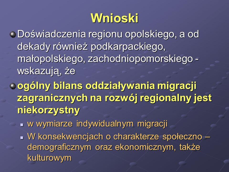Wnioski Doświadczenia regionu opolskiego, a od dekady również podkarpackiego, małopolskiego, zachodniopomorskiego - wskazują, że.