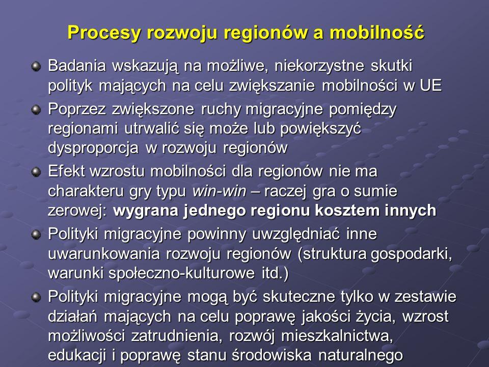 Procesy rozwoju regionów a mobilność