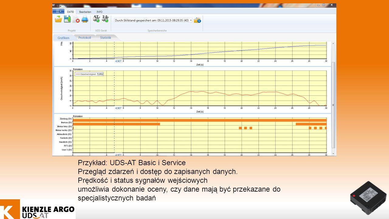 Przykład: UDS-AT Basic i Service Przegląd zdarzeń i dostęp do zapisanych danych.