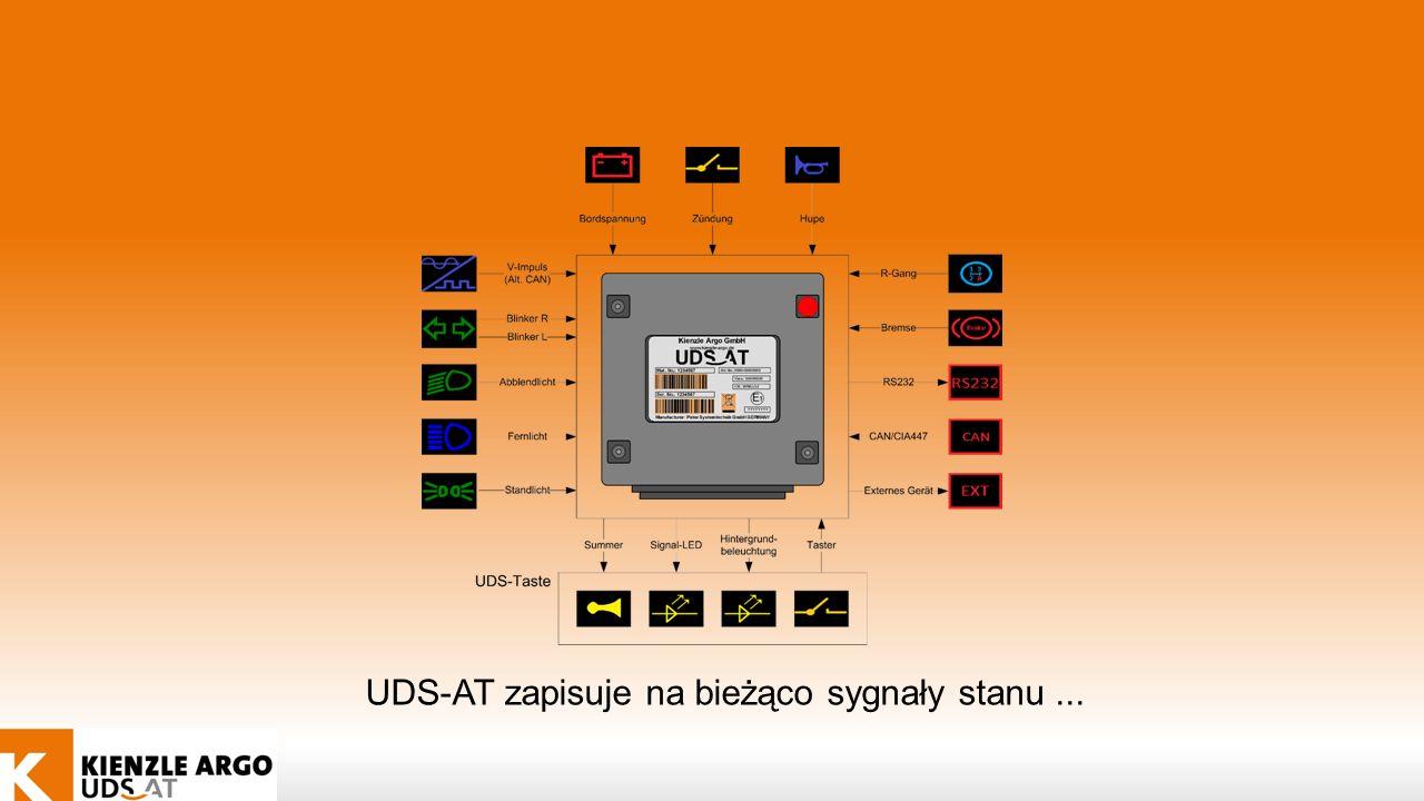 UDS-AT zapisuje na bieżąco sygnały stanu ...
