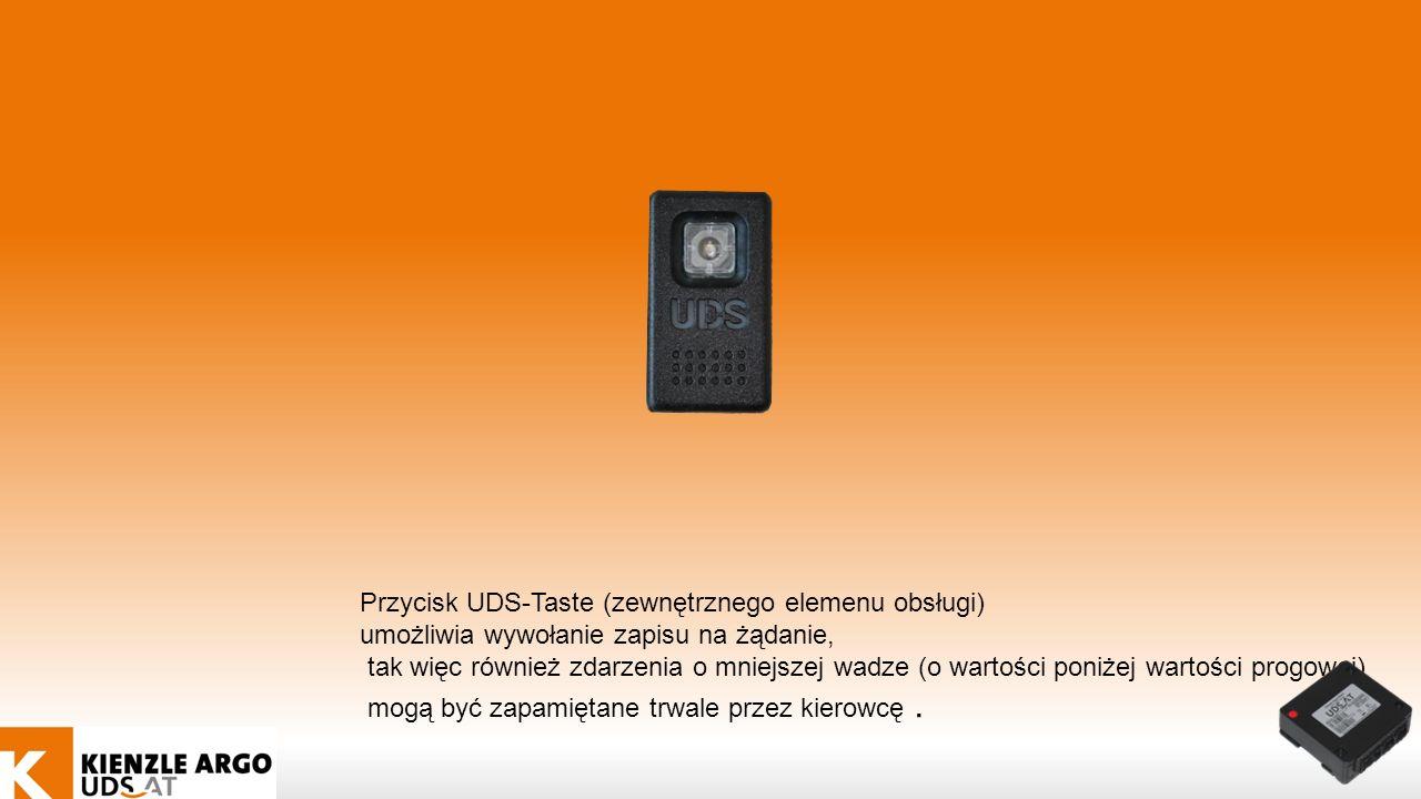 Przycisk UDS-Taste (zewnętrznego elemenu obsługi)
