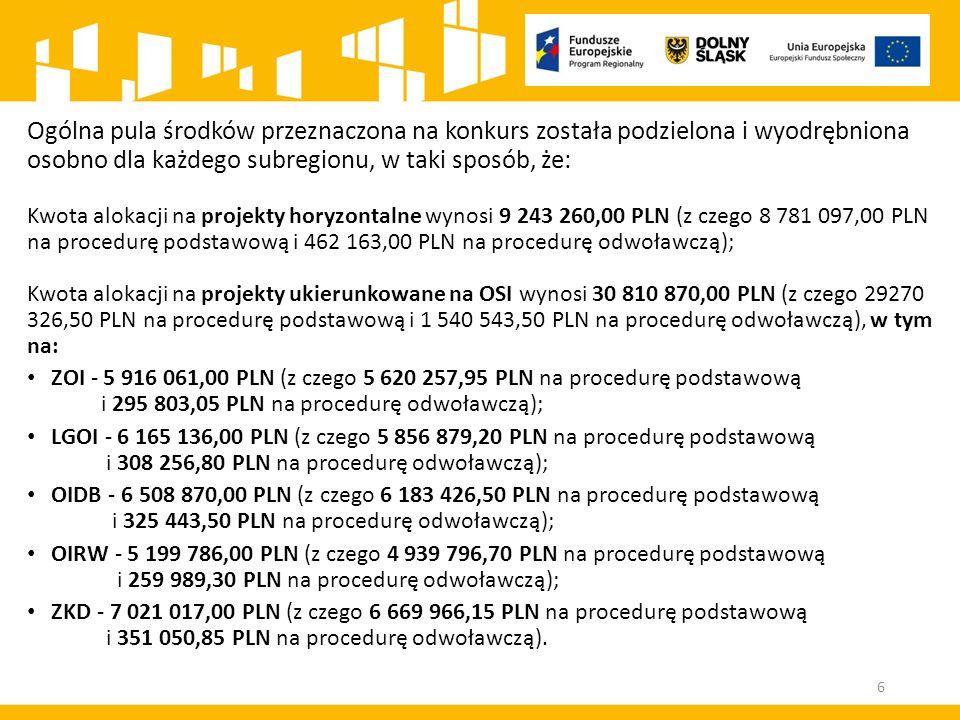 Ogólna pula środków przeznaczona na konkurs została podzielona i wyodrębniona osobno dla każdego subregionu, w taki sposób, że: