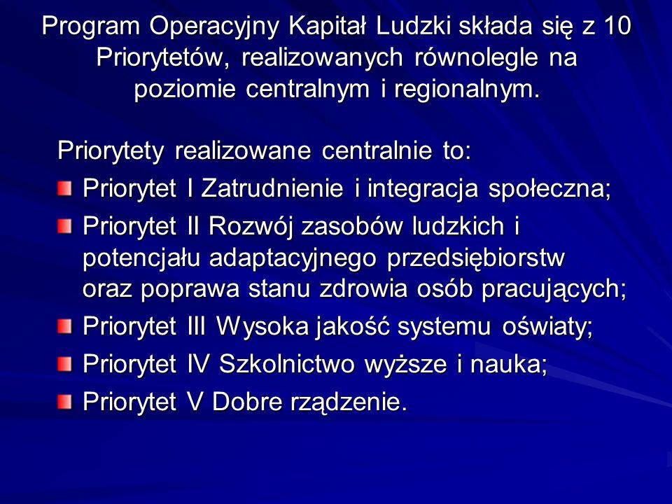 Program Operacyjny Kapitał Ludzki składa się z 10 Priorytetów, realizowanych równolegle na poziomie centralnym i regionalnym.