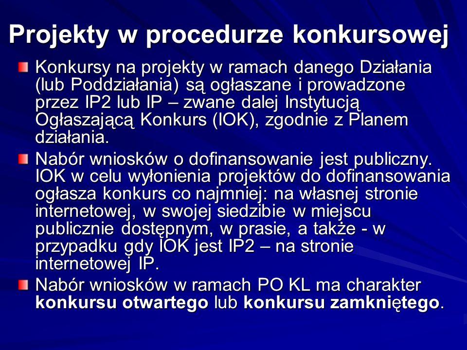 Projekty w procedurze konkursowej