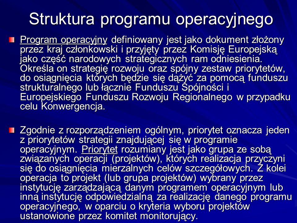 Struktura programu operacyjnego