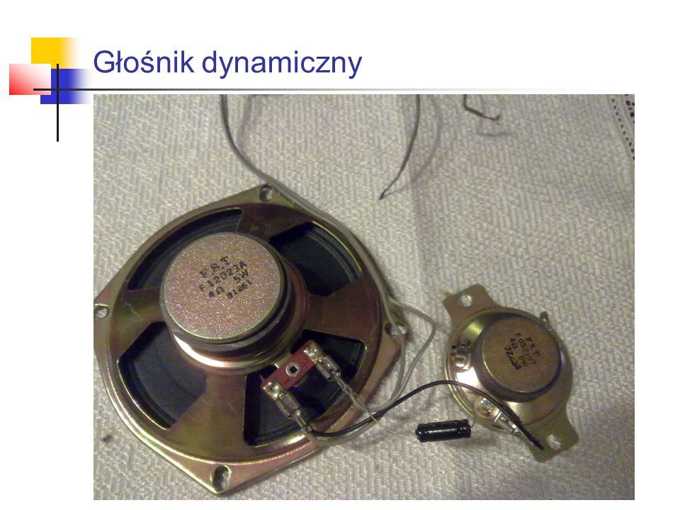 Głośnik dynamiczny