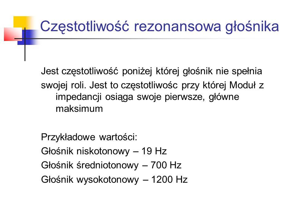 Częstotliwość rezonansowa głośnika