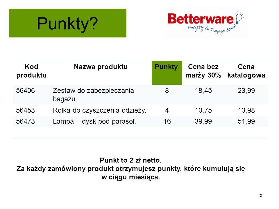 Punkty Kod produktu Nazwa produktu Punkty Cena bez marży 30%