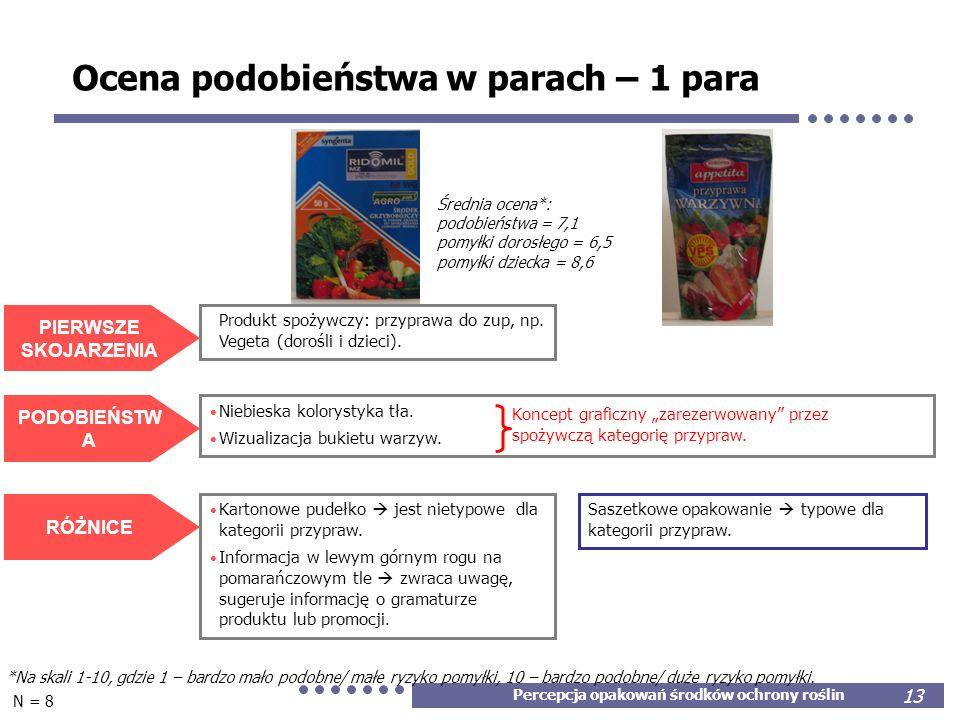 Ocena podobieństwa w parach – 1 para