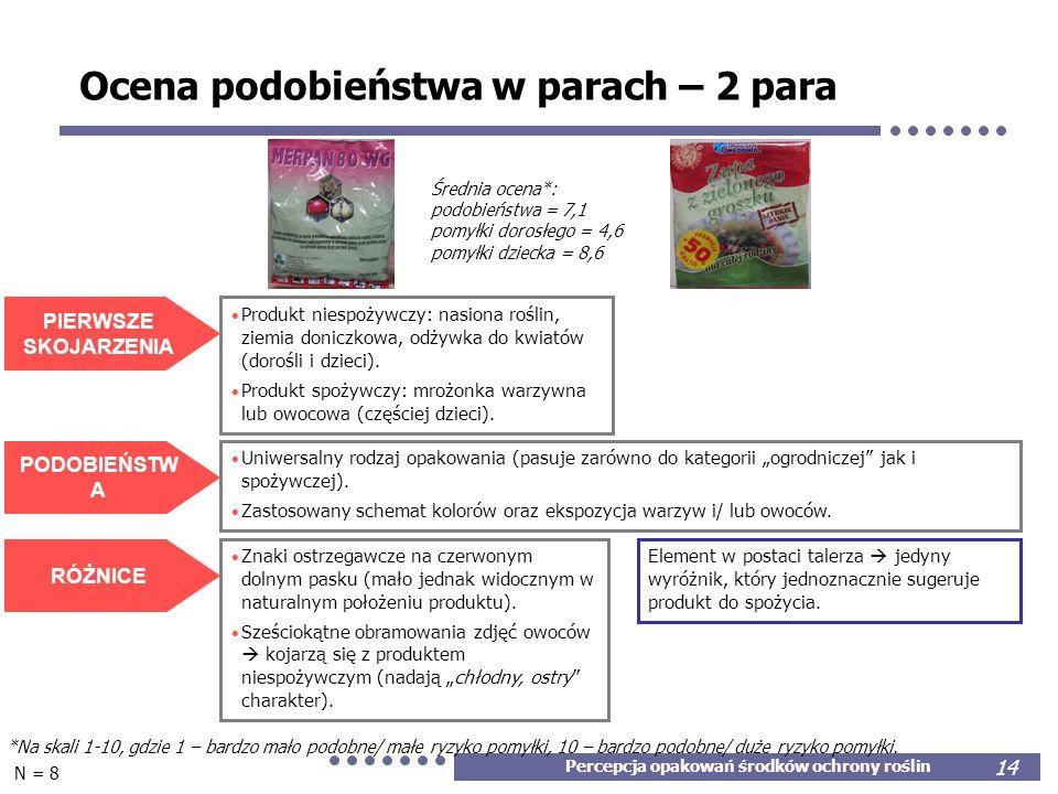 Ocena podobieństwa w parach – 2 para