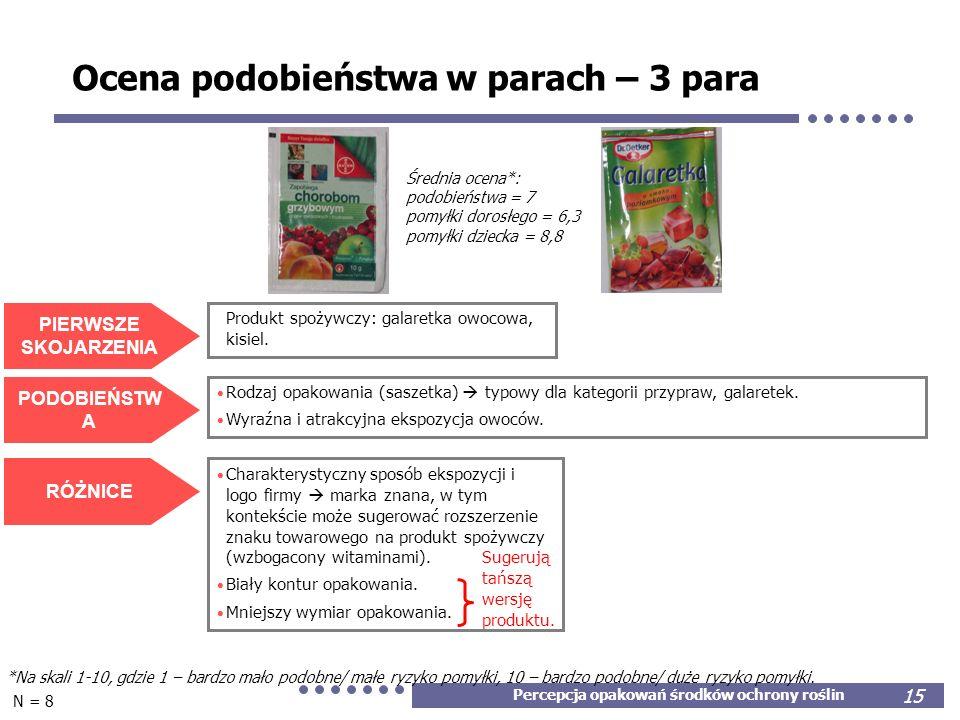 Ocena podobieństwa w parach – 3 para