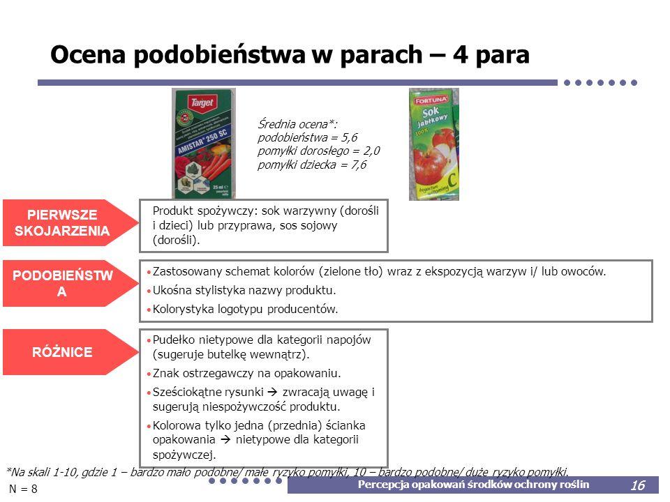 Ocena podobieństwa w parach – 4 para