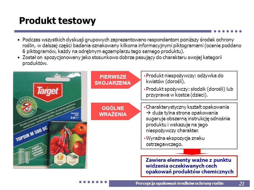 Produkt testowy