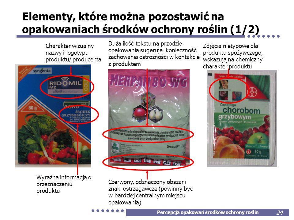 Elementy, które można pozostawić na opakowaniach środków ochrony roślin (1/2)