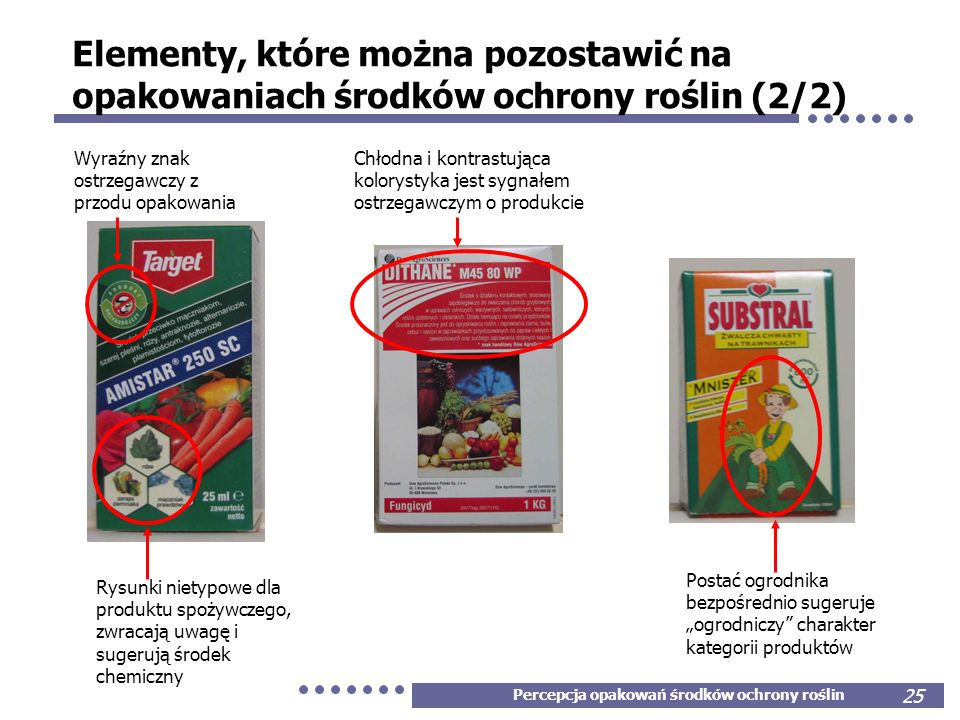 Elementy, które można pozostawić na opakowaniach środków ochrony roślin (2/2)