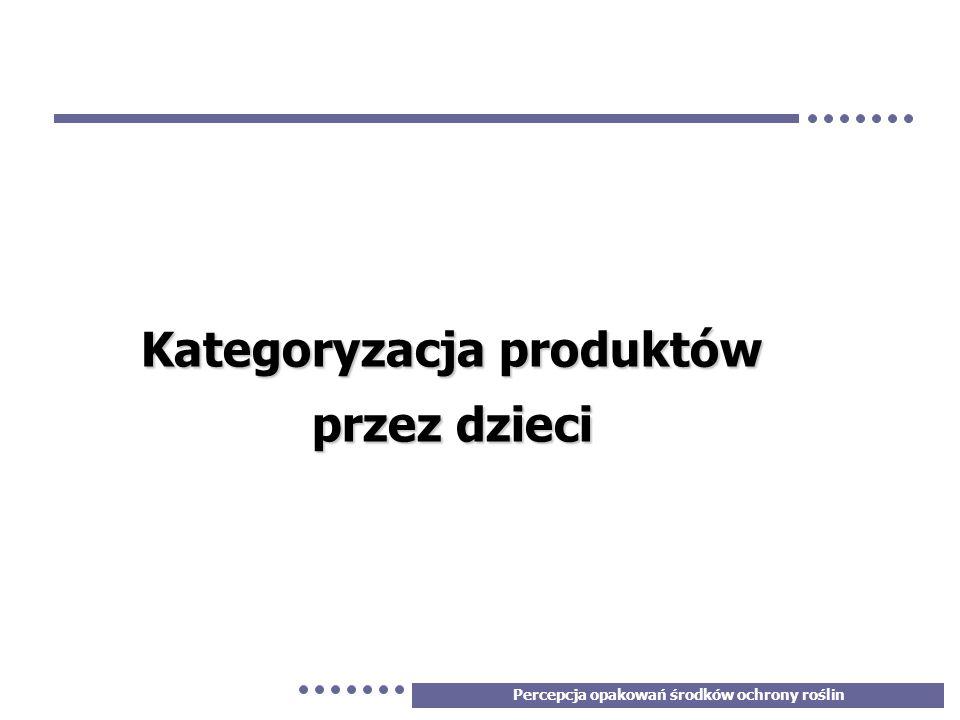 Kategoryzacja produktów przez dzieci