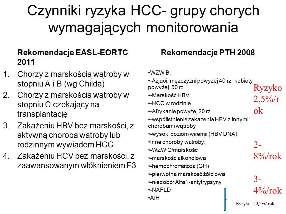 Czynniki ryzyka HCC- grupy chorych wymagających monitorowania