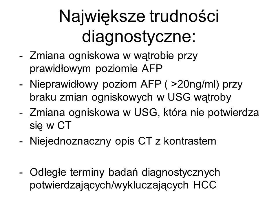 Największe trudności diagnostyczne: